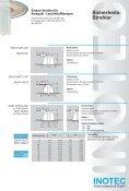 Sicherheits- Strahler - INOTEC Sicherheitstechnik GmbH - Seite 4