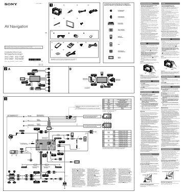 Sony XNV-L66BT - XNV-L66BT Guida di installazione Tedesco