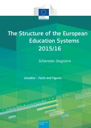 The Structure of the European Education Systems 2015/16
