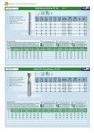 VHM-Fräser-2015-2 - Seite 2