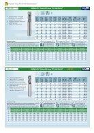 VHM-Fräser-2015-2 - Seite 4