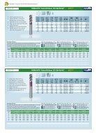 VHM-Fräser-2015-2 - Seite 5