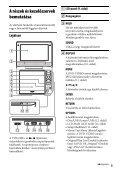 Sony DVP-FX780 - DVP-FX780 Istruzioni per l'uso Ungherese - Page 5