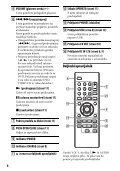 Sony DVP-FX980 - DVP-FX980 Istruzioni per l'uso Sloveno - Page 6