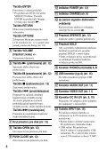 Sony DVP-FX730 - DVP-FX730 Istruzioni per l'uso Slovacco - Page 6