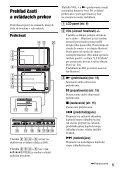 Sony DVP-FX930 - DVP-FX930 Istruzioni per l'uso Slovacco - Page 5