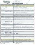 Programa Actividades - Page 3