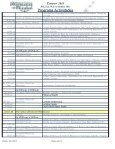 Programa Actividades - Page 4