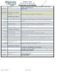 Programa Actividades - Page 7