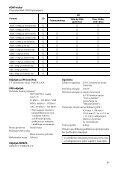 Sony STR-DN1020 - STR-DN1020 Guida di riferimento Croato - Page 7