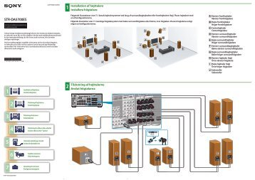 Sony STR-DA5700ES - STR-DA5700ES Guida di configurazione rapid Danese