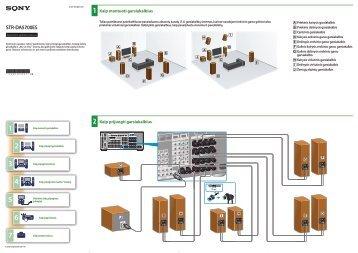 Sony STR-DA5700ES - STR-DA5700ES Guida di configurazione rapid Lituano