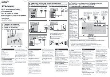 Sony STR-DN610 - STR-DN610 Guida di configurazione rapid Russo