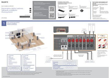 Sony STR-DN1050 - STR-DN1050 Guida di configurazione rapid Lituano