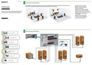 Sony STR-DA3700ES - STR-DA3700ES Guida di configurazione rapid Lituano