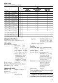 Sony STR-DN1030 - STR-DN1030 Guida di riferimento Croato - Page 7