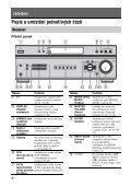 Sony HTP-36DW - HTP-36DW Istruzioni per l'uso Ceco - Page 6