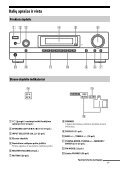 Sony STR-DH130 - STR-DH130 Istruzioni per l'uso Lituano - Page 7