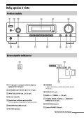 Sony STR-DH130 - STR-DH130 Istruzioni per l'uso Lettone - Page 7