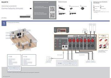 Sony STR-DN850 - STR-DN850 Guida di configurazione rapid Ungherese