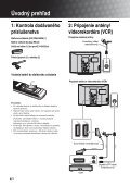 Sony KLV-40U2520 - KLV-40U2520 Istruzioni per l'uso Slovacco - Page 4