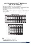 DRZWI PRZEMYSŁOWE - Page 7