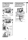 Sony KDL-46W3000 - KDL-46W3000 Istruzioni per l'uso Polacco - Page 5