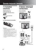 Sony KDL-26U2520 - KDL-26U2520 Istruzioni per l'uso Ungherese - Page 4