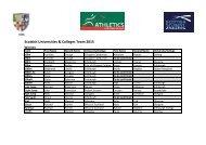 Scottish Universities & Colleges Team 2015