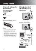 Sony KDL-20S4020 - KDL-20S4020 Istruzioni per l'uso Slovacco - Page 4