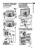 Sony KDL-40T3500 - KDL-40T3500 Istruzioni per l'uso Ungherese - Page 5