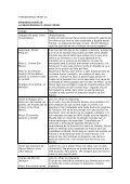 APUNT-01_CAT - Page 2