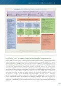 Agenda Global de Nutrición de las Naciones Unidas La - Page 7