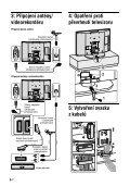 Sony KDL-46W2000 - KDL-46W2000 Istruzioni per l'uso Ceco - Page 6