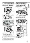 Sony KDL-52X2000 - KDL-52X2000 Istruzioni per l'uso Slovacco - Page 5
