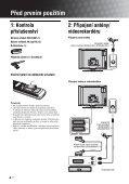 Sony KDL-20S4000 - KDL-20S4000 Istruzioni per l'uso Ceco - Page 4