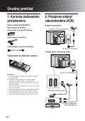 Sony KDL-32P2530 - KDL-32P2530 Istruzioni per l'uso Slovacco - Page 4