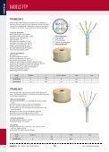 Experto Kabels & Toebehoren 2012 - Page 4