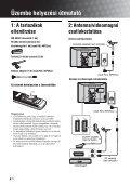 Sony KDL-40P2530 - KDL-40P2530 Istruzioni per l'uso Ungherese - Page 4