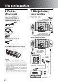 Sony KDL-40S2010 - KDL-40S2010 Istruzioni per l'uso Ceco - Page 4