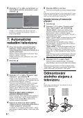 Sony KDL-32S3010 - KDL-32S3010 Istruzioni per l'uso Ceco - Page 6