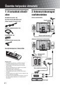 Sony KDL-46S2030 - KDL-46S2030 Istruzioni per l'uso Ungherese - Page 4