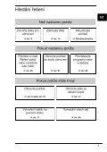 Sony VPCW21S1R - VPCW21S1R Guida alla risoluzione dei problemi Ceco - Page 3