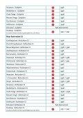 Kies je eigen Regio-Abonnement - Page 7