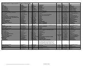 Ausstellerverzeichnis Immozionale 2012 - Stand per 9. August 2012