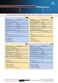 Innovative Produkte - Hemstedt - Page 4