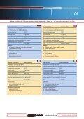 Innovative Produkte - Hemstedt - Page 6