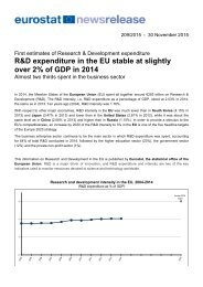 R&D expenditure in the EU stable at slightly over 2% of GDP in 2014