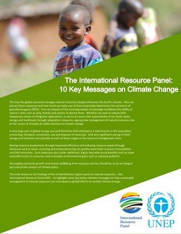 COP21_Messages