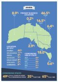 STARTUP MUSTER 2015 REPORT - Page 7